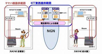 ヤマハ・NTT1.jpg