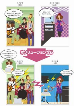 ヤマハ・NTT2イメージ.jpg