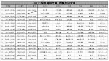 関西歌謡大賞課題曲.jpg
